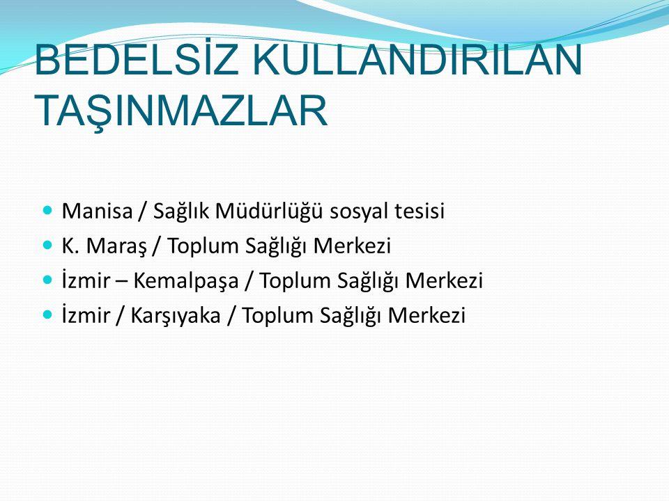 BEDELSİZ KULLANDIRILAN TAŞINMAZLAR Manisa / Sağlık Müdürlüğü sosyal tesisi K. Maraş / Toplum Sağlığı Merkezi İzmir – Kemalpaşa / Toplum Sağlığı Merkez