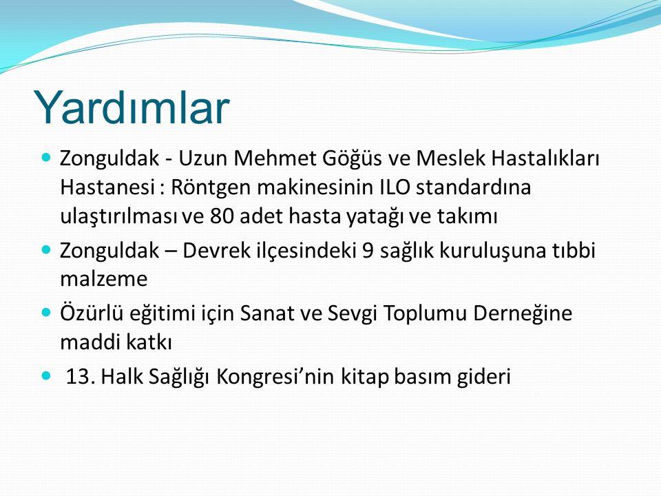 Yardımlar Zonguldak - Uzun Mehmet Göğüs ve Meslek Hastalıkları Hastanesi : Röntgen makinesinin ILO standardına ulaştırılması ve 80 adet hasta yatağı v