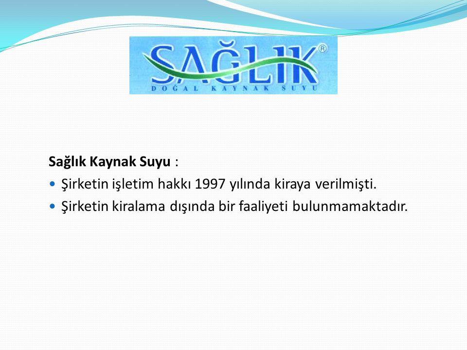 Sağlık Kaynak Suyu : Şirketin işletim hakkı 1997 yılında kiraya verilmişti. Şirketin kiralama dışında bir faaliyeti bulunmamaktadır.