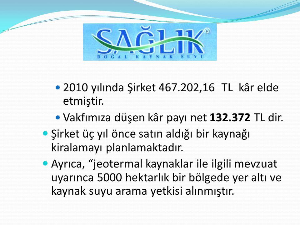 2010 yılında Şirket 467.202,16 TL kâr elde etmiştir. Vakfımıza düşen kâr payı net 132.372 TL dir. Şirket üç yıl önce satın aldığı bir kaynağı kiralama