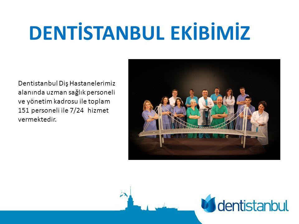 DENTİSTANBUL EKİBİMİZ Dentistanbul Diş Hastanelerimiz alanında uzman sağlık personeli ve yönetim kadrosu ile toplam 151 personeli ile 7/24 hizmet vermektedir.