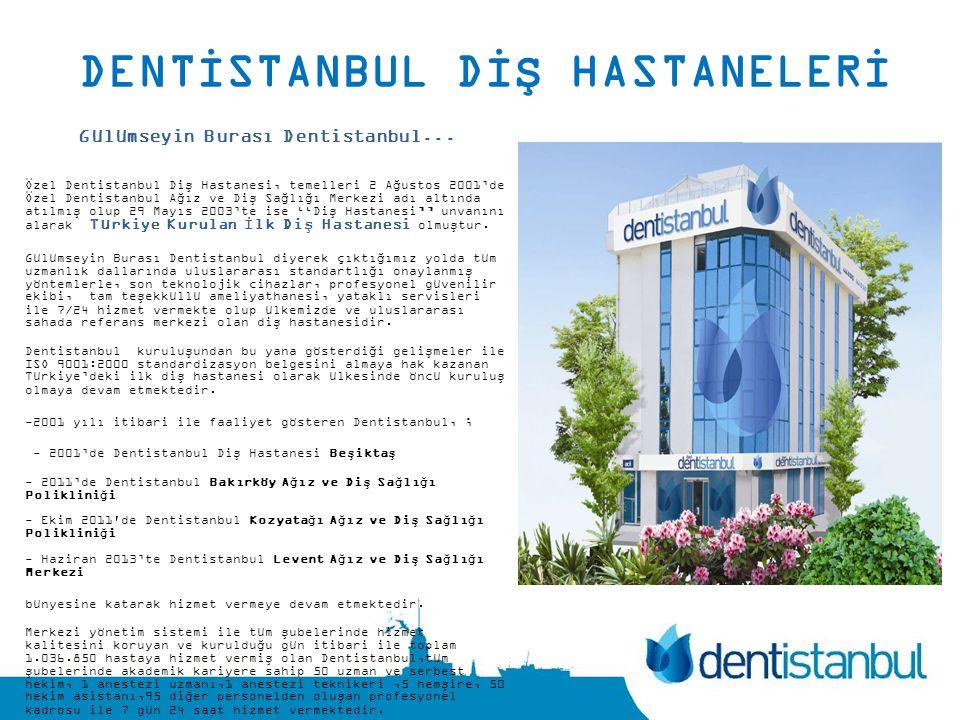 E-ISOFT KALİTE YÖNETİM SİSTEMİ Dentistanbul'da e-isoft kalite sistemi kullanımakta olup tüm prosedürler, talimatlar, iş akışı, görev tanımları kurumsallaşma dayanak teşkil eden tüm belgeler, e-isoft sistemde takip edilmekte olup tüm personel sisteme dahildir.
