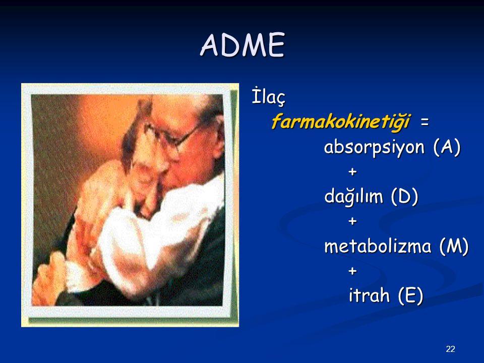22 ADME İlaç farmakokinetiği = absorpsiyon (A) + dağılım (D) + metabolizma (M) + itrah (E)