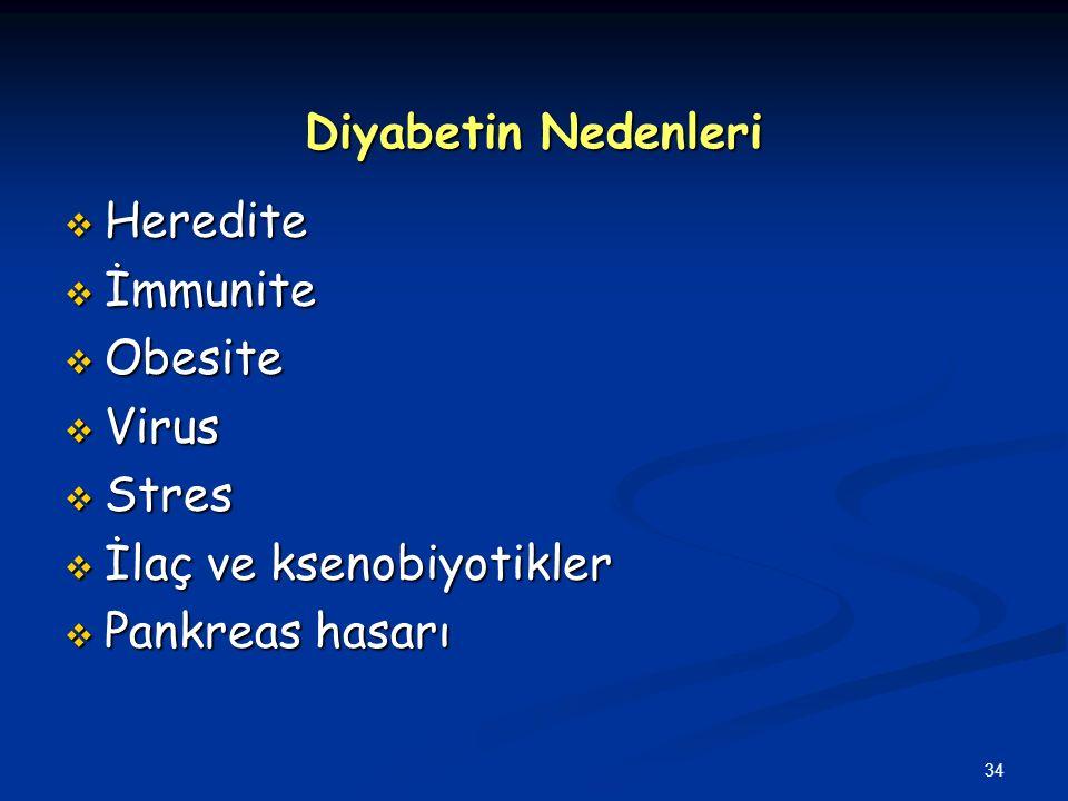 34 Diyabetin Nedenleri  Heredite  İmmunite  Obesite  Virus  Stres  İlaç ve ksenobiyotikler  Pankreas hasarı