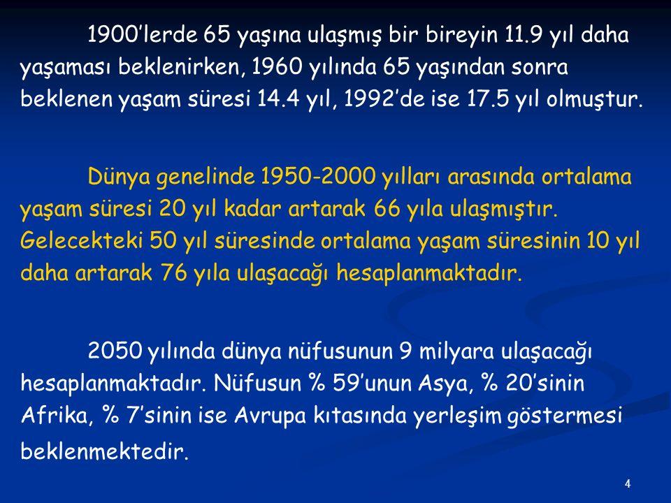 4 1900'lerde 65 yaşına ulaşmış bir bireyin 11.9 yıl daha yaşaması beklenirken, 1960 yılında 65 yaşından sonra beklenen yaşam süresi 14.4 yıl, 1992'de