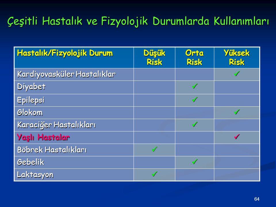 64 Çeşitli Hastalık ve Fizyolojik Durumlarda Kullanımları Hastalık/Fizyolojik Durum Düşük Risk Orta Risk Yüksek Risk Kardiyovasküler Hastalıklar Diyab