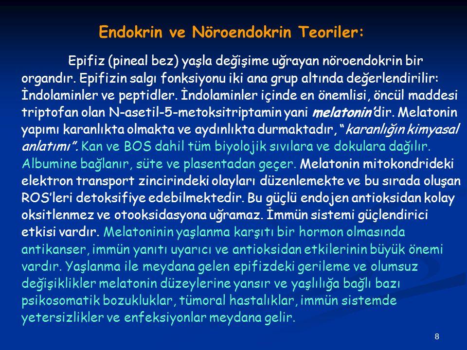 8 Endokrin ve Nöroendokrin Teoriler: Epifiz (pineal bez) yaşla değişime uğrayan nöroendokrin bir organdır. Epifizin salgı fonksiyonu iki ana grup altı