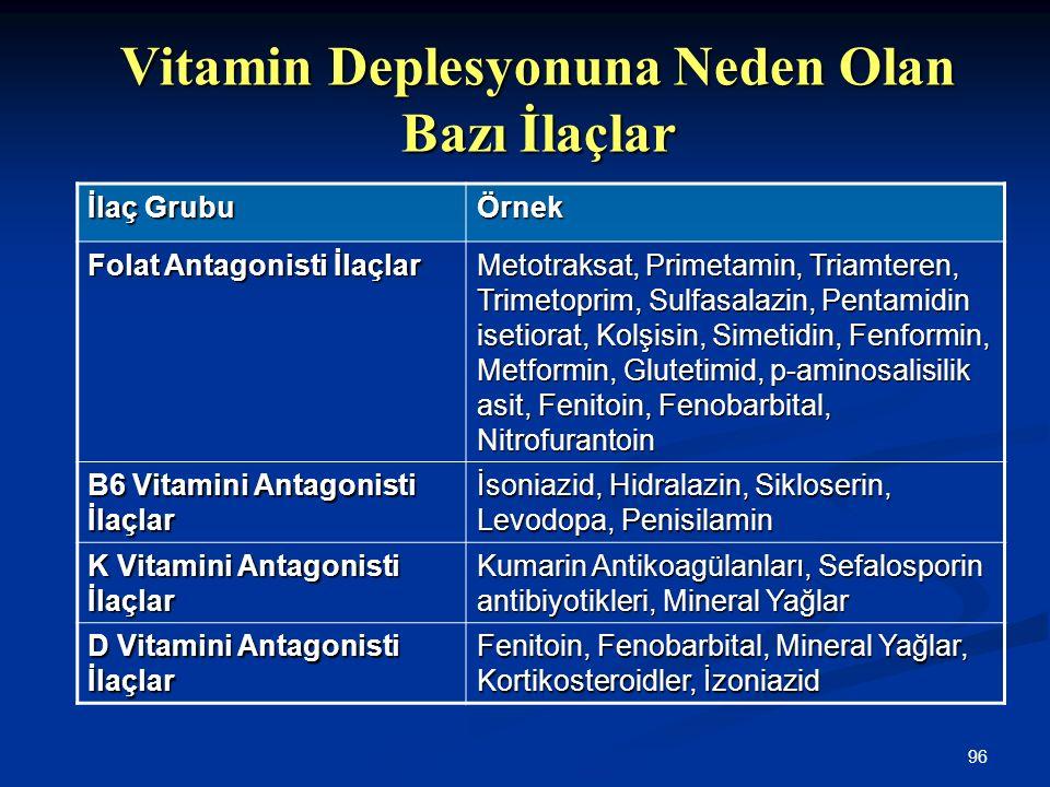 96 Vitamin Deplesyonuna Neden Olan Bazı İlaçlar İlaç Grubu Örnek Folat Antagonisti İlaçlar Metotraksat, Primetamin, Triamteren, Trimetoprim, Sulfasala