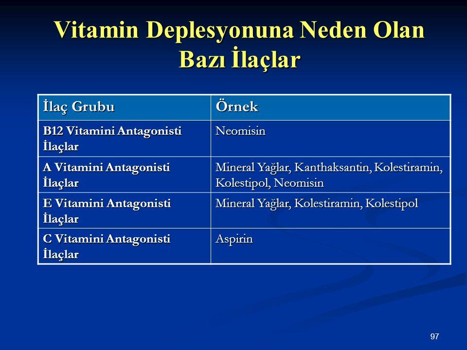 97 Vitamin Deplesyonuna Neden Olan Bazı İlaçlar İlaç Grubu Örnek B12 Vitamini Antagonisti İlaçlar Neomisin A Vitamini Antagonisti İlaçlar Mineral Yağl