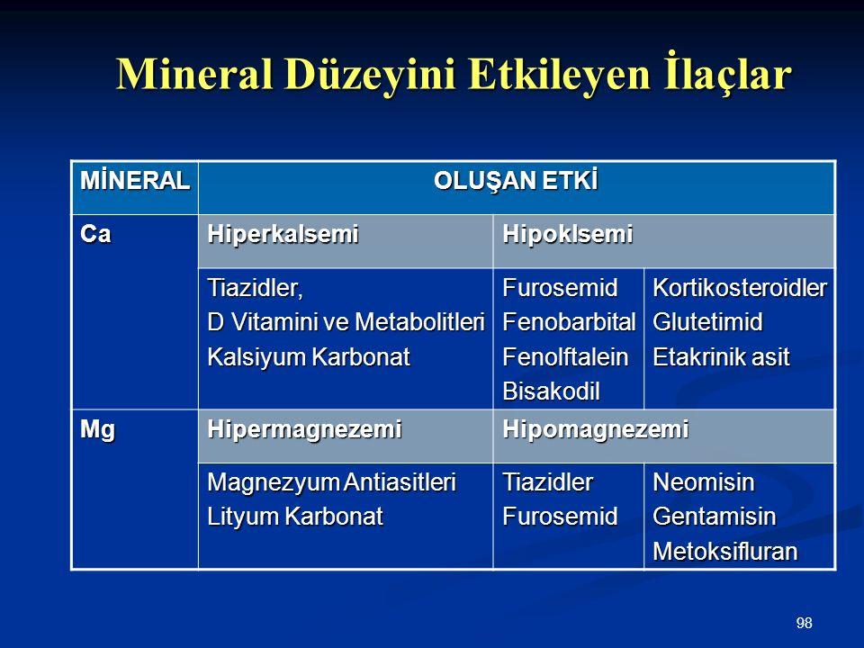 98 Mineral Düzeyini Etkileyen İlaçlar MİNERAL OLUŞAN ETKİ Ca HiperkalsemiHipoklsemi Tiazidler, D Vitamini ve Metabolitleri Kalsiyum Karbonat Furosemid