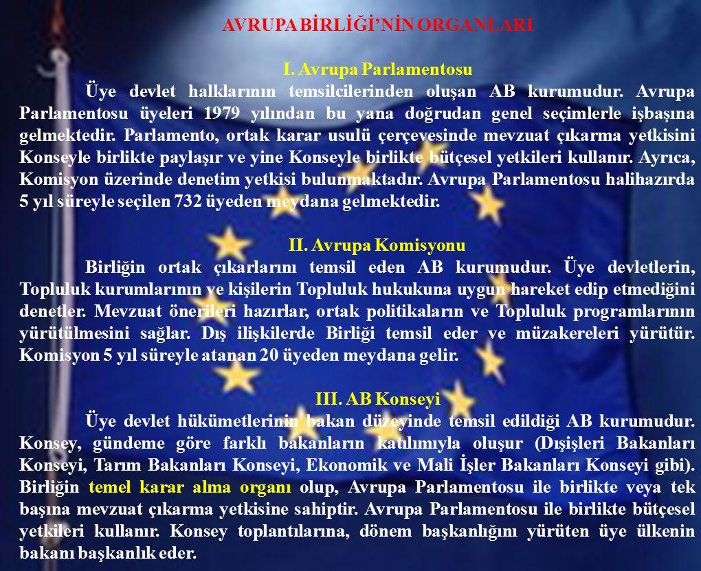 AVRUPA BİRLİĞİ'NİN ORGANLARI I. Avrupa Parlamentosu Üye devlet halklarının temsilcilerinden oluşan AB kurumudur. Avrupa Parlamentosu üyeleri 1979 yılı