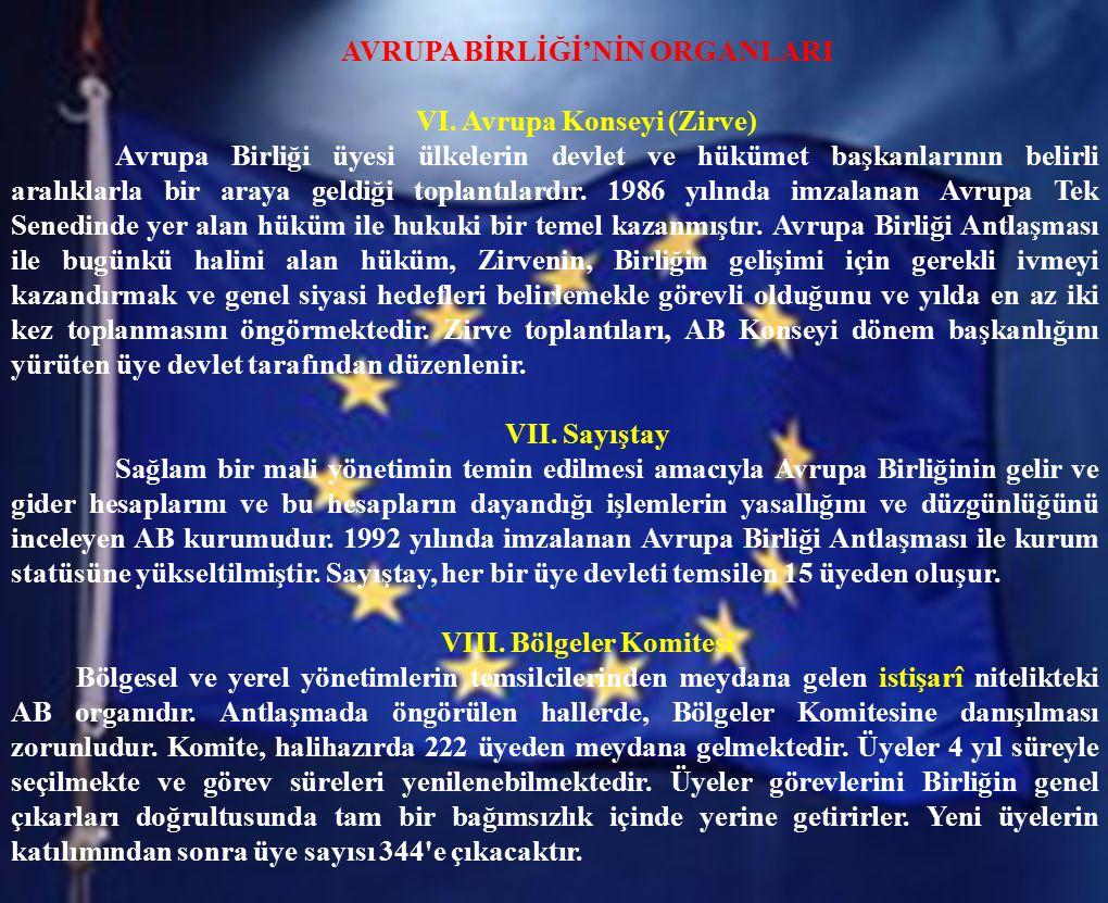 AVRUPA BİRLİĞİ'NİN ORGANLARI VI. Avrupa Konseyi (Zirve) Avrupa Birliği üyesi ülkelerin devlet ve hükümet başkanlarının belirli aralıklarla bir araya g