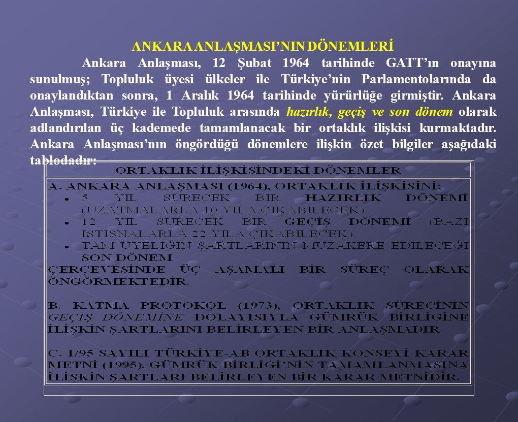 ANKARA ANLAŞMASI'NIN DÖNEMLERİ Ankara Anlaşması, 12 Şubat 1964 tarihinde GATT'ın onayına sunulmuş; Topluluk üyesi ülkeler ile Türkiye'nin Parlamentola