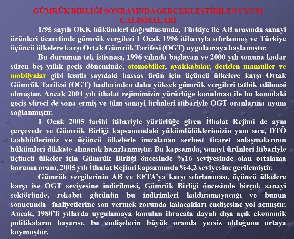GÜMRÜK BİRLİĞİ SONRASINDA GERÇEKLEŞTİRİLEN UYUM ÇALIŞMALARI 1/95 sayılı OKK hükümleri doğrultusunda, Türkiye ile AB arasında sanayi ürünleri ticaretin