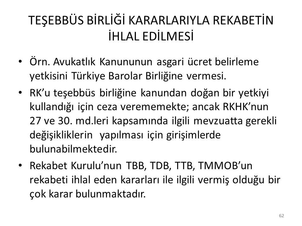 62 TEŞEBBÜS BİRLİĞİ KARARLARIYLA REKABETİN İHLAL EDİLMESİ Örn. Avukatlık Kanununun asgari ücret belirleme yetkisini Türkiye Barolar Birliğine vermesi.