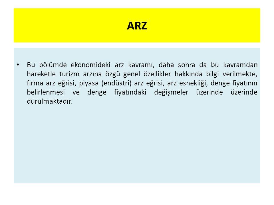 TAM REKABET PİYASASI VE TURİZM 3.
