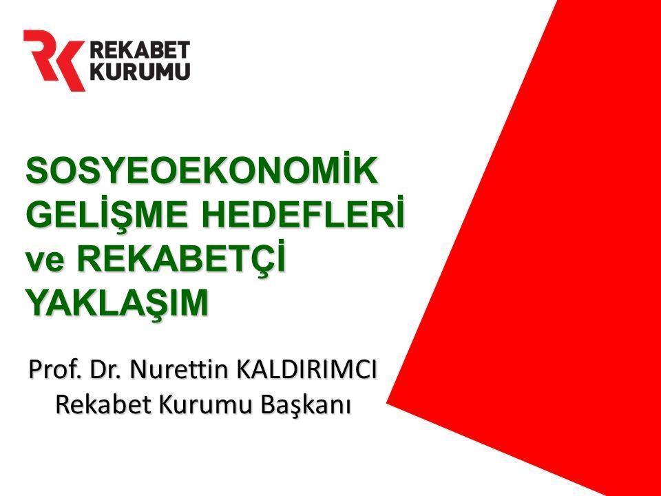 SOSYEOEKONOMİK GELİŞME HEDEFLERİ ve REKABETÇİ YAKLAŞIM Prof.