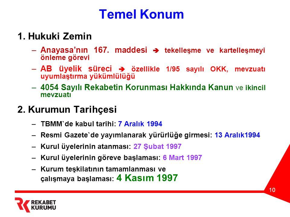 10 Temel Konum 1. Hukuki Zemin –Anayasa'nın 167.