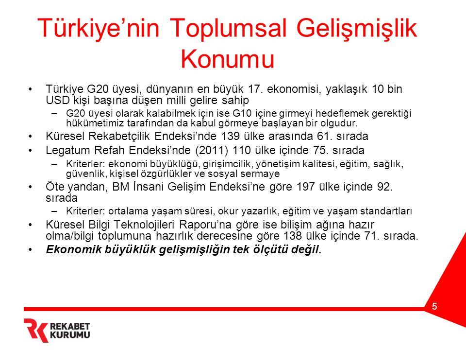 5 Türkiye'nin Toplumsal Gelişmişlik Konumu Türkiye G20 üyesi, dünyanın en büyük 17.