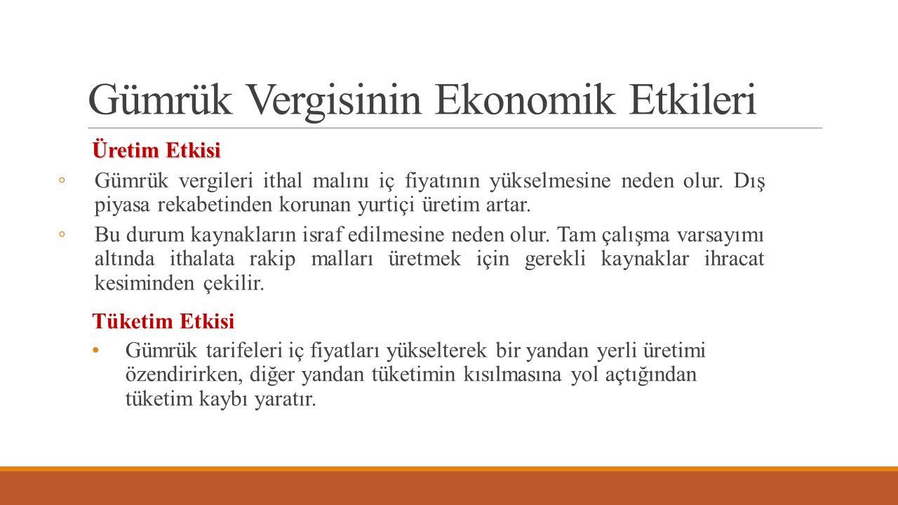 Gümrük Vergisinin Ekonomik Etkileri Üretim Etkisi ◦ Gümrük vergileri ithal malını iç fiyatının yükselmesine neden olur. Dış piyasa rekabetinden koruna