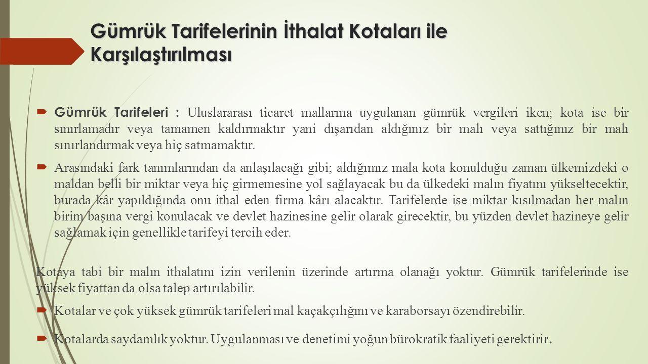 Gümrük Tarifelerinin İthalat Kotaları ile Karşılaştırılması  Gümrük Tarifeleri : Uluslararası ticaret mallarına uygulanan gümrük vergileri iken; kota