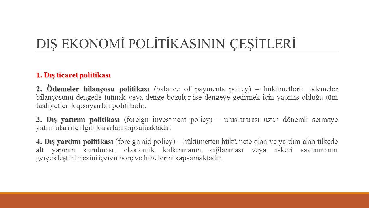 1. Dış ticaret politikası 1. Dış ticaret politikası 2. Ödemeler bilançosu politikası 2. Ödemeler bilançosu politikası (balance of payments policy) – h