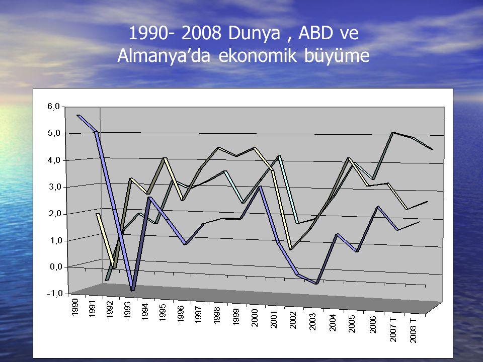 1990- 2008 Dunya, ABD ve Almanya'da ekonomik büyüme