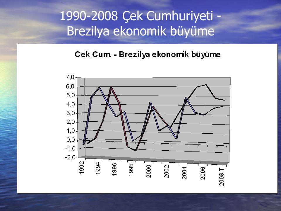 1990-2008 Çek Cumhuriyeti - Brezilya ekonomik büyüme