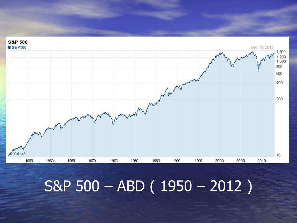 S&P 500 – ABD ( 1950 – 2012 )