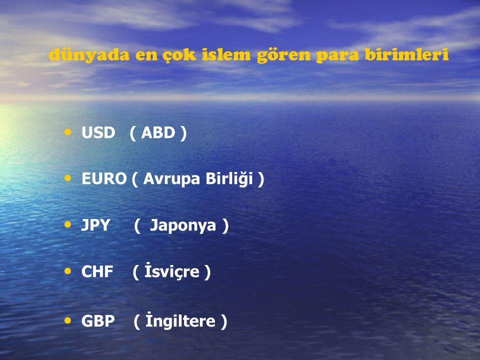 dünyada en çok islem gören para birimleri USD ( ABD ) EURO ( Avrupa Birliği ) JPY ( Japonya ) CHF ( İsviçre ) GBP ( İngiltere )