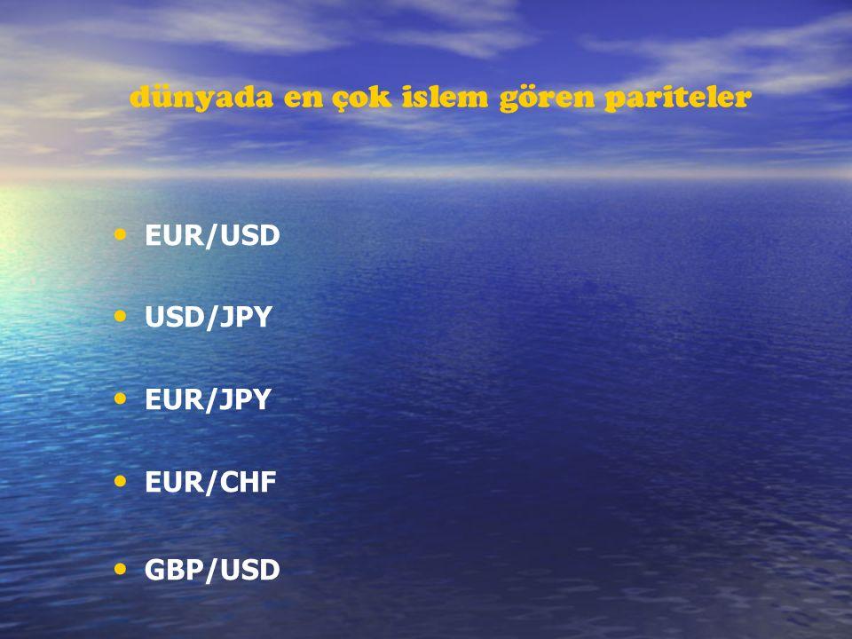 dünyada en çok islem gören pariteler EUR/USD USD/JPY EUR/JPY EUR/CHF GBP/USD