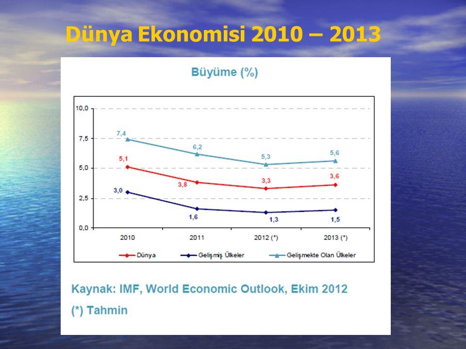 Dünya Ekonomisi 2010 – 2013