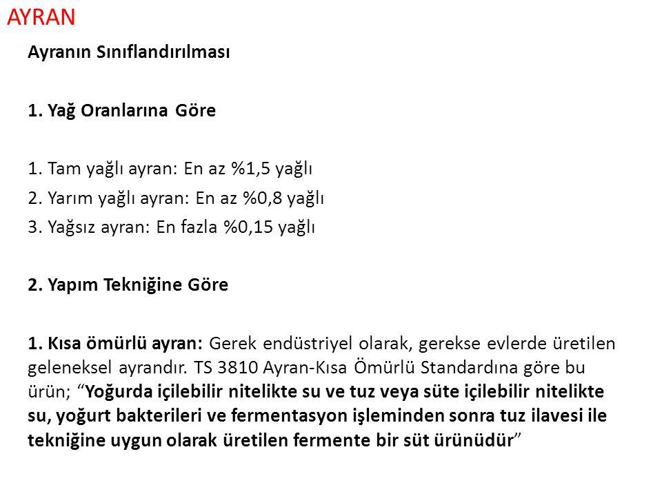 AYRAN 2.