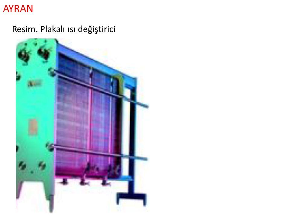 AYRAN Resim. Plakalı ısı değiştirici