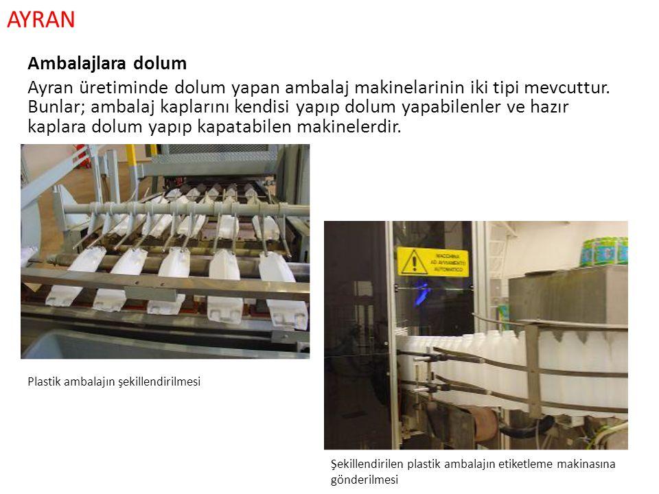 AYRAN Ambalajlara dolum Ayran üretiminde dolum yapan ambalaj makinelarinin iki tipi mevcuttur. Bunlar; ambalaj kaplarını kendisi yapıp dolum yapabilen