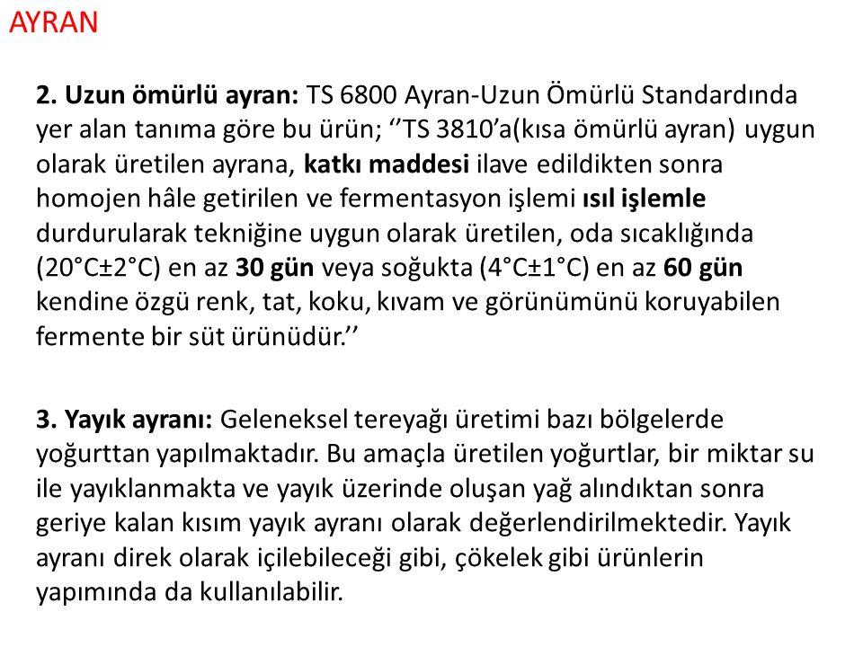 AYRAN 1.Kuru madde standardizasyonu Türk Gıda Kodeksi Fermente Sütler Tebliği'nde ayranın yağsız kuru maddesinin en az % 6 olması gerektiği belirtilmektedir.