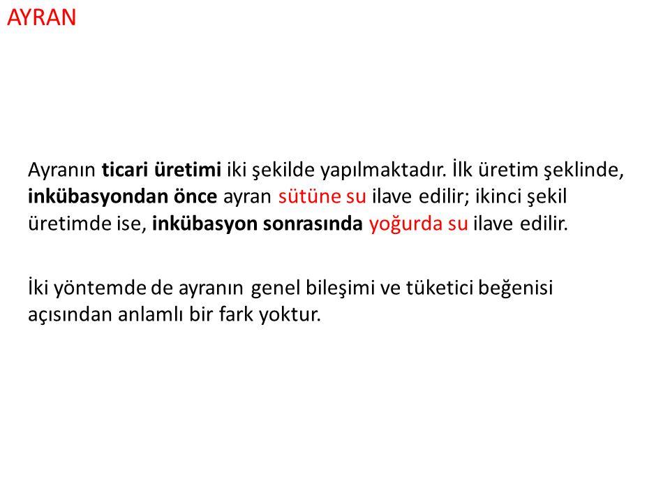 AYRAN Ayran Üretim Yöntemleri Süte su katarak: Türk Gıda Kodeksi Fermente Sütler Tebliği'nde ayranın yağsız kuru maddesinin en az % 6 olması gerektiği belirtilmektedir.