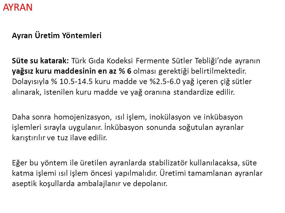 AYRAN Ayran Üretim Yöntemleri Süte su katarak: Türk Gıda Kodeksi Fermente Sütler Tebliği'nde ayranın yağsız kuru maddesinin en az % 6 olması gerektiği