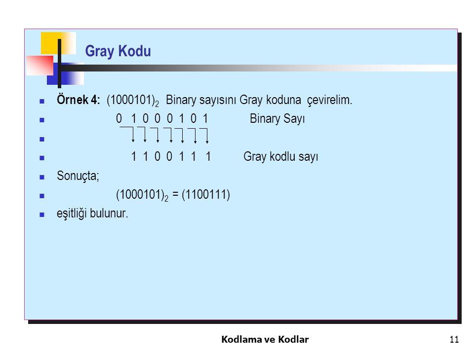 Kodlama ve Kodlar11 Gray Kodu Örnek 4: (1000101) 2 Binary sayısını Gray koduna çevirelim. 0 1 0 0 0 1 0 1 Binary Sayı 1 1 0 0 1 1 1 Gray kodlu sayı So