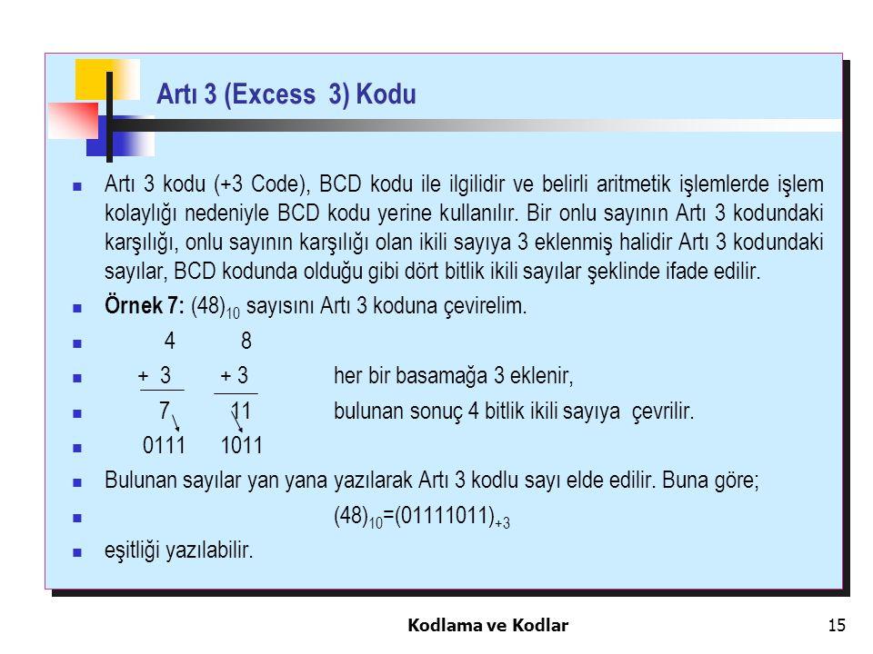 Kodlama ve Kodlar15 Artı 3 (Excess 3) Kodu Artı 3 kodu (+3 Code), BCD kodu ile ilgilidir ve belirli aritmetik işlemlerde işlem kolaylığı nedeniyle BCD