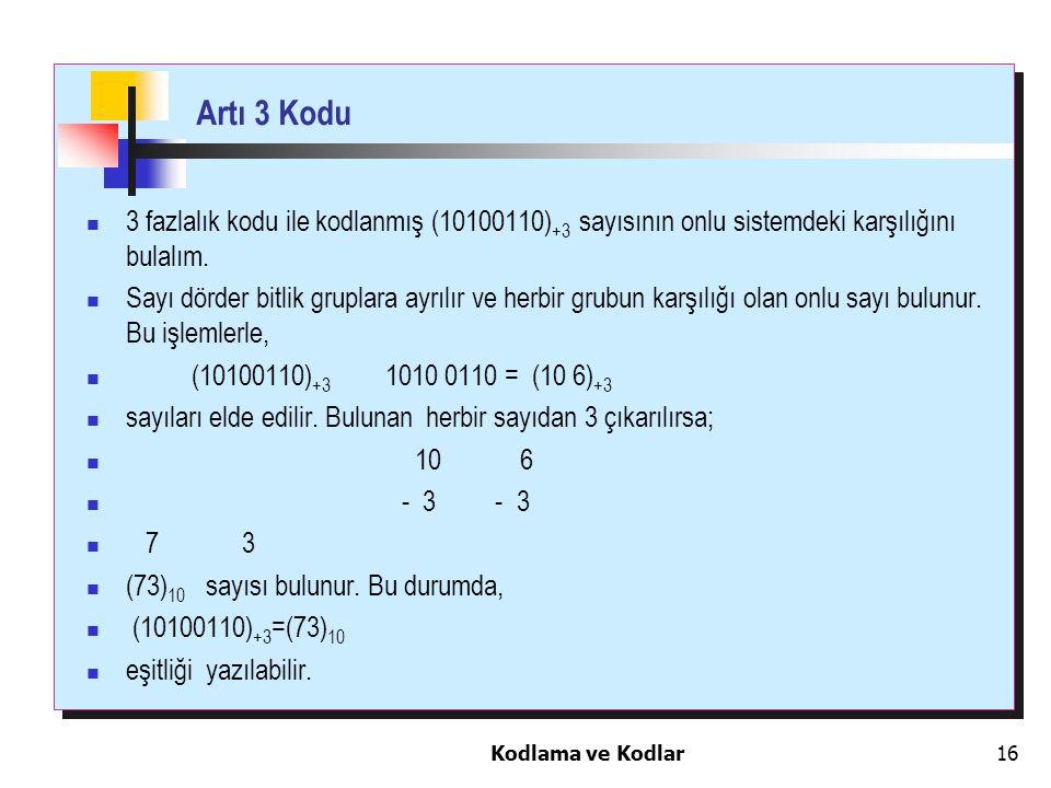 Kodlama ve Kodlar16 Artı 3 Kodu 3 fazlalık kodu ile kodlanmış (10100110) +3 sayısının onlu sistemdeki karşılığını bulalım. Sayı dörder bitlik gruplara