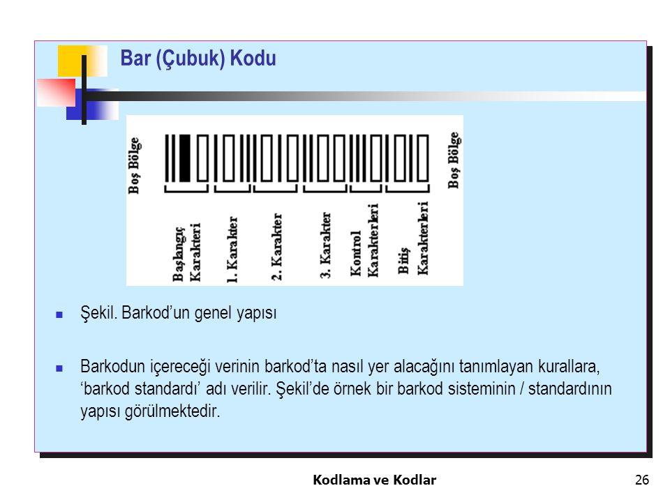 Kodlama ve Kodlar26 Şekil. Barkod'un genel yapısı Barkodun içereceği verinin barkod'ta nasıl yer alacağını tanımlayan kurallara, 'barkod standardı' ad