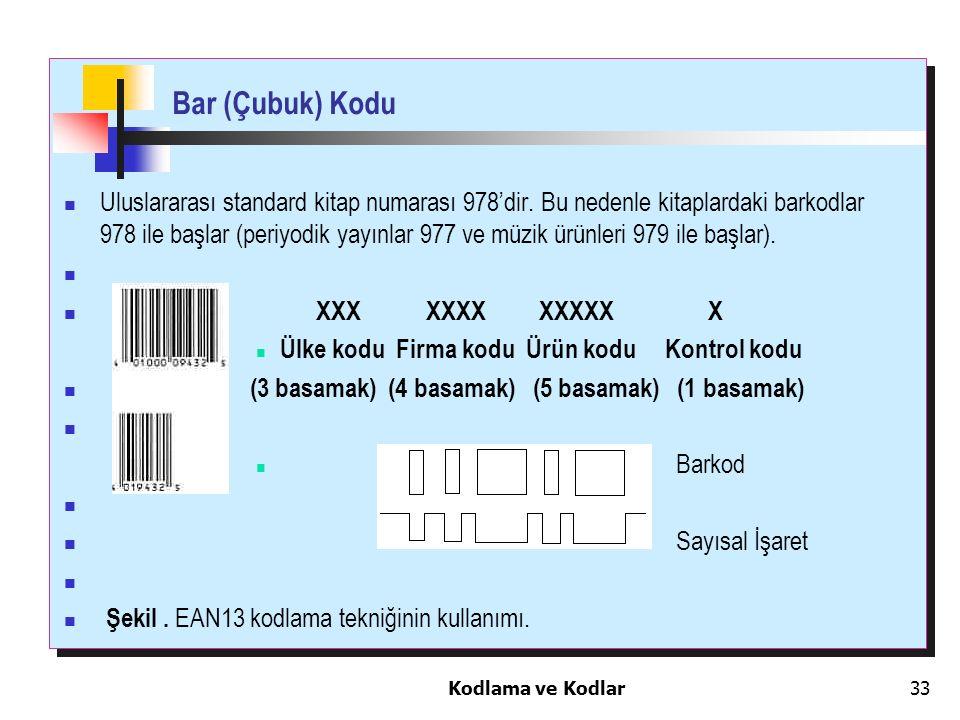 Kodlama ve Kodlar33 Bar (Çubuk) Kodu Uluslararası standard kitap numarası 978'dir. Bu nedenle kitaplardaki barkodlar 978 ile başlar (periyodik yayınla