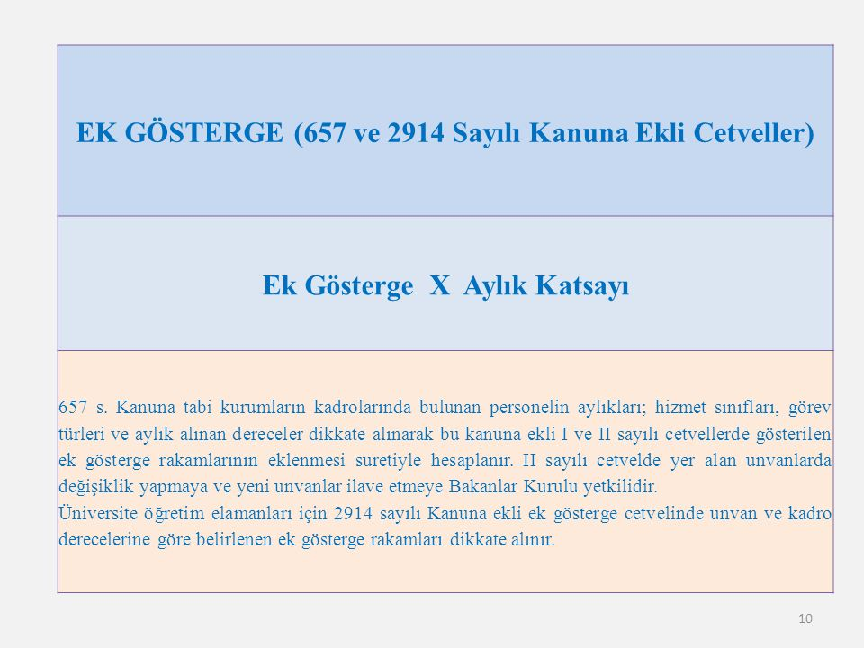 10 EK GÖSTERGE (657 ve 2914 Sayılı Kanuna Ekli Cetveller) Ek Gösterge X Aylık Katsayı 657 s.