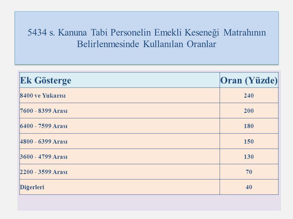 9 TABAN AYLIK (657 / m.