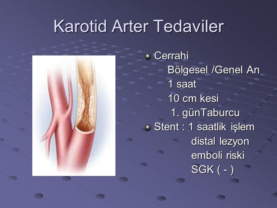Karotid Arter Tedaviler Cerrahi Bölgesel /Genel An Bölgesel /Genel An 1 saat 1 saat 10 cm kesi 10 cm kesi 1. günTaburcu 1. günTaburcu Stent : 1 saatli