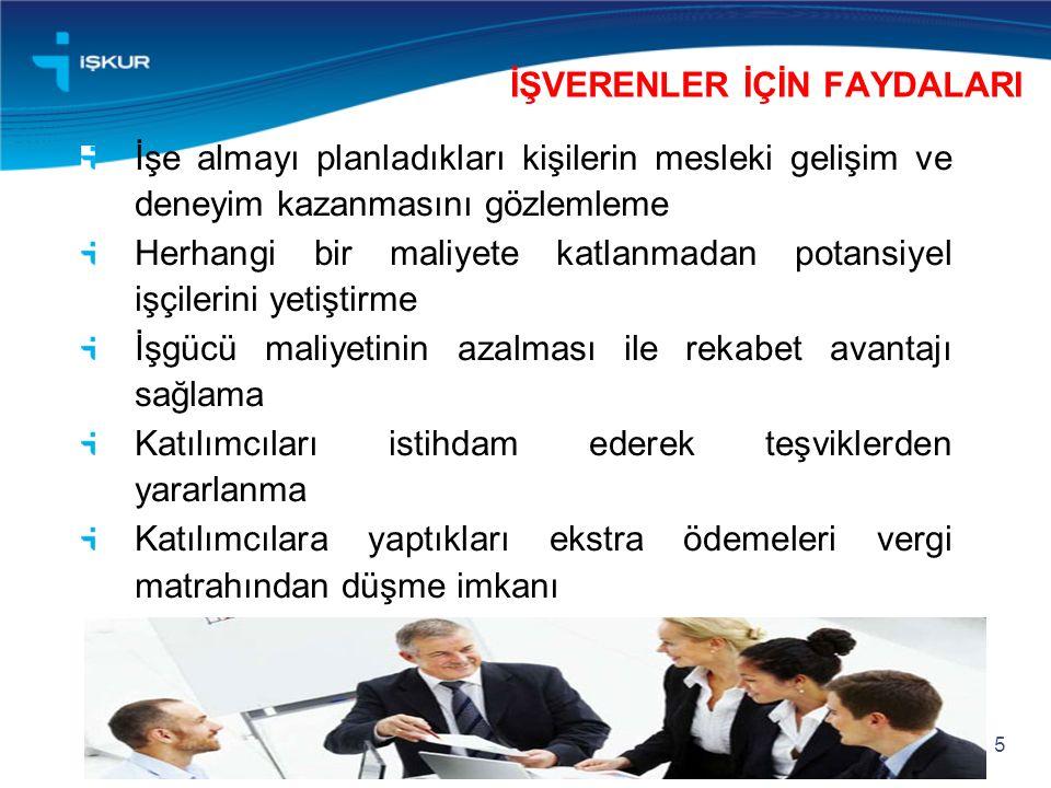 PROGRAMDAN TEKRAR YARARLANMA ve KATILIMCILARIN İSTİHDAMI 1 01.08.2014 tarihinde 33 fiili çalışana sahip (F) işvereni ile düzenlenen İEP 15.12.2014 tarihinde bitmiştir.
