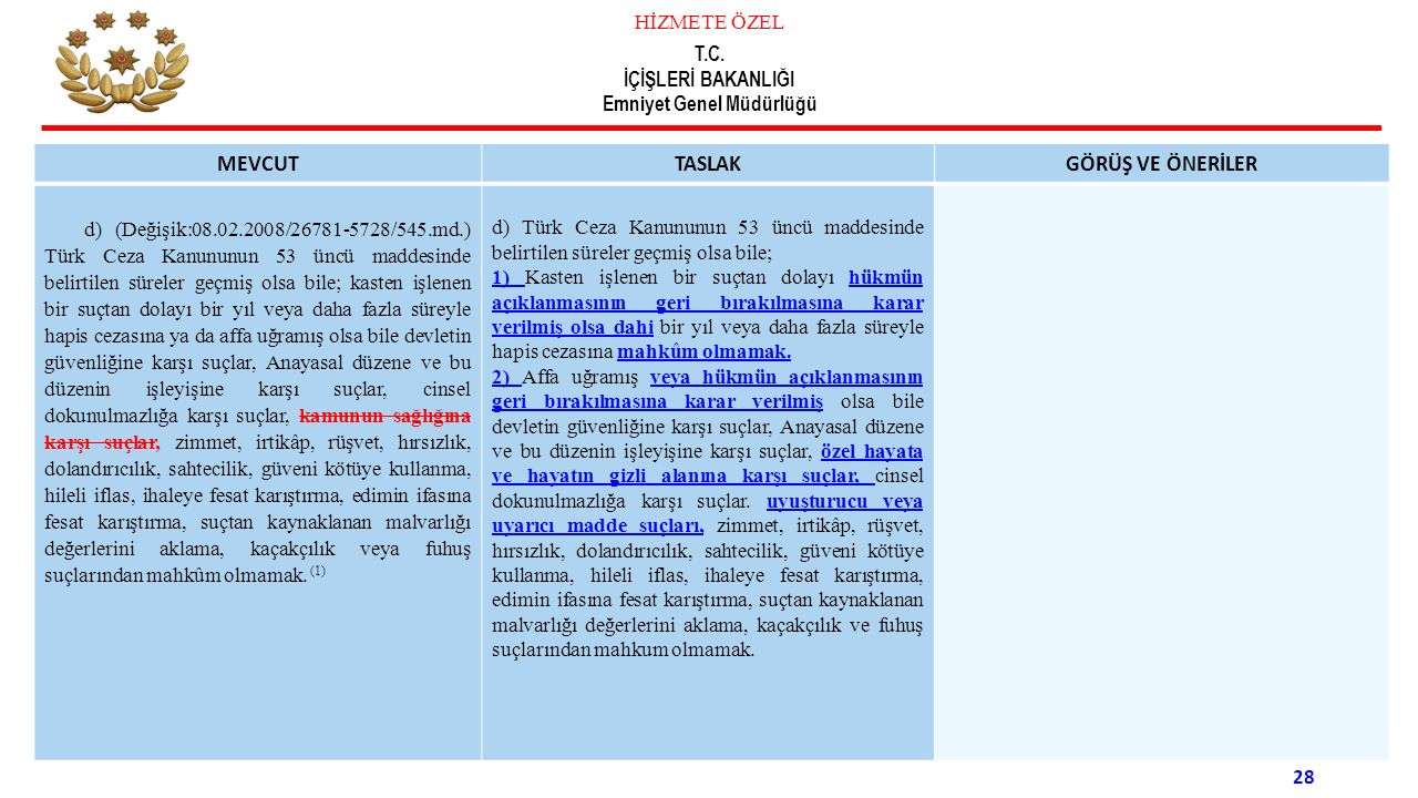 HİZMETE ÖZEL T.C. İÇİŞLERİ BAKANLIĞI Emniyet Genel Müdürlüğü 28 MEVCUTTASLAKGÖRÜŞ VE ÖNERİLER d) (Değişik:08.02.2008/26781-5728/545.md.) Türk Ceza Kan