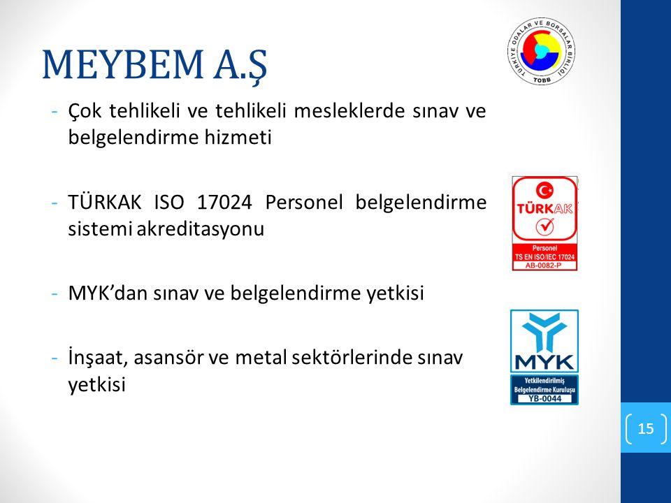 MEYBEM A.Ş -Çok tehlikeli ve tehlikeli mesleklerde sınav ve belgelendirme hizmeti -TÜRKAK ISO 17024 Personel belgelendirme sistemi akreditasyonu -MYK'