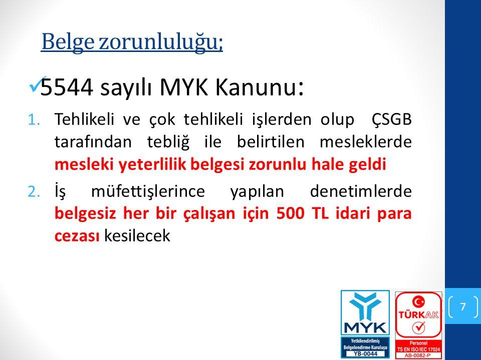 Belge zorunluluğu; 5544 sayılı MYK Kanunu : 1. Tehlikeli ve çok tehlikeli işlerden olup ÇSGB tarafından tebliğ ile belirtilen mesleklerde mesleki yete
